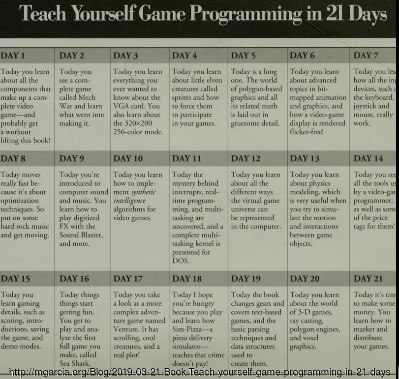 Image: Blog.2019-03-21-Book-Teach-yourself-game-programming-in-21-days